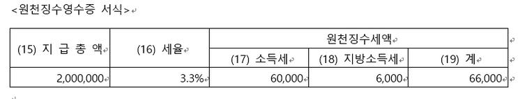200만원_원천징수.png